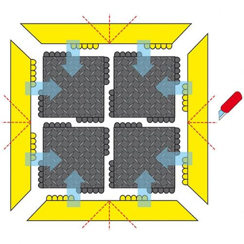 Delta-Flex Kantenleisten Instruction
