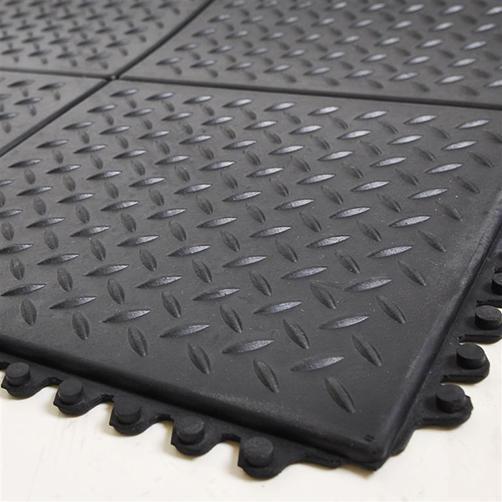 Bodenplatten Riffelblech