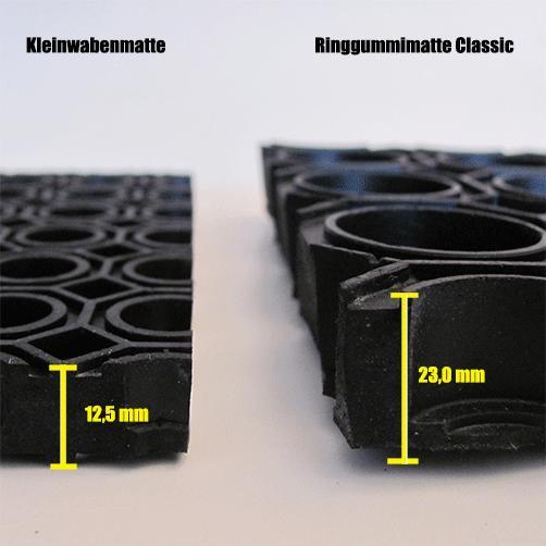Wabenmatte Meterware Vergleich mit Kleinwabenmatte Höhe